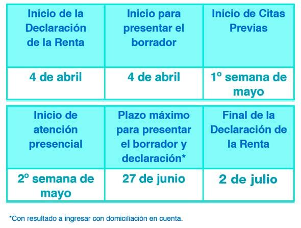 Calendario: Declaración de la Renta 2017: Claves para Sobrevivir