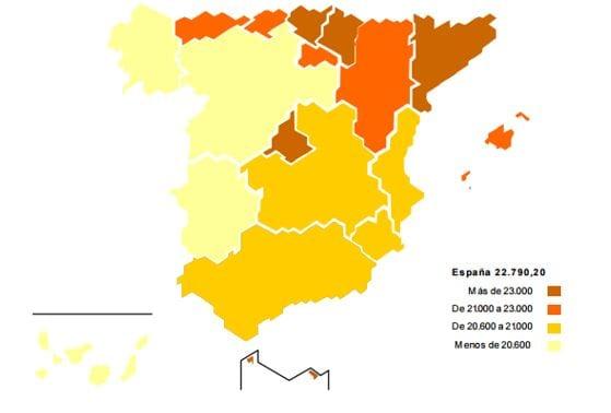 evolución de la distribución salarial en España 2014