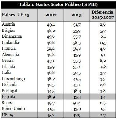 deficit-publico-espana-superior-media_01