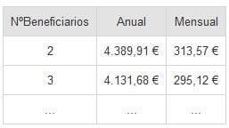 pensiones-prestaciones-sociales-discapacitados-2017_02