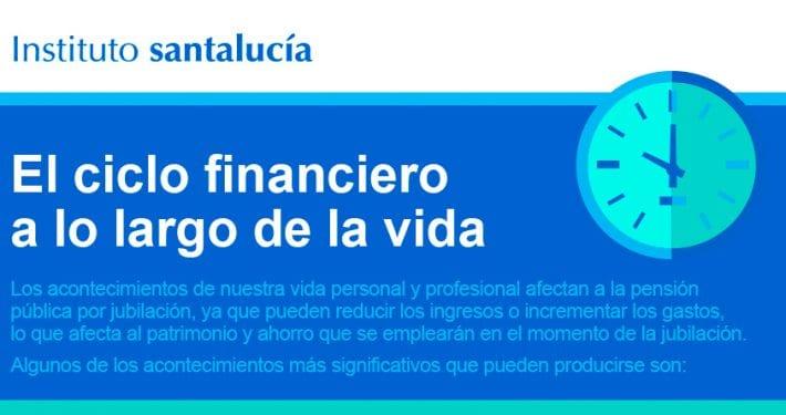 jubilacion-ciclo-financiero-a-lo-largo-de-la-vida_01