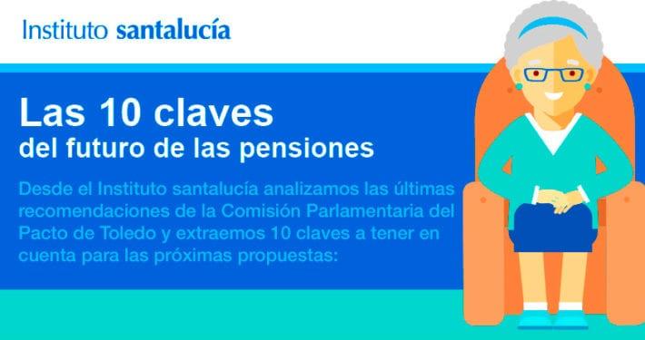 infografia-futuro-de-las-pensiones-en-10-claves_01