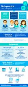 Ahorrar con las Desgravaciones de los Planes de Pensiones Infografía