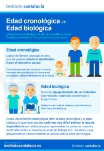 Longevidad: Edad Cronológica y Edad Biológica