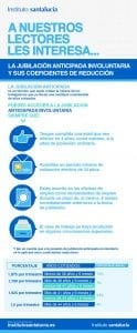 Jubilación Anticipada Involuntaria: Coeficientes Reductores Infografía