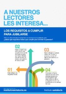 Requisitos para la Jubilación: Infografía a Nuestros Lectores les Interesa
