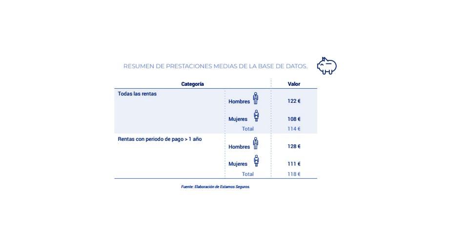 rentas-pagadas-por-seguro-de-vida-grafica 5