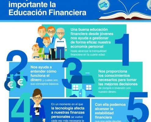Decálogo Educación Financiera