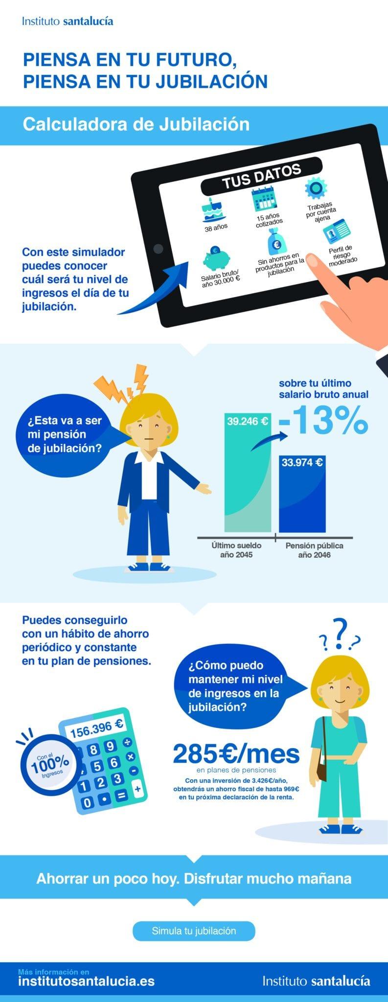 infografía calculadora de pensiones