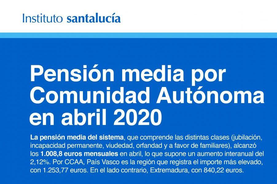 Media Pensión Jubilación Abril