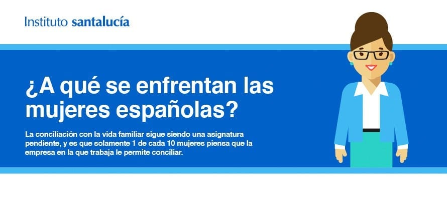 Infografía «¿A qué se enfrentan las mujeres españolas?»