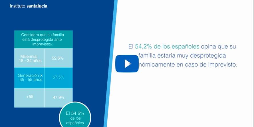 Claves sobre el seguro de vida vídeo