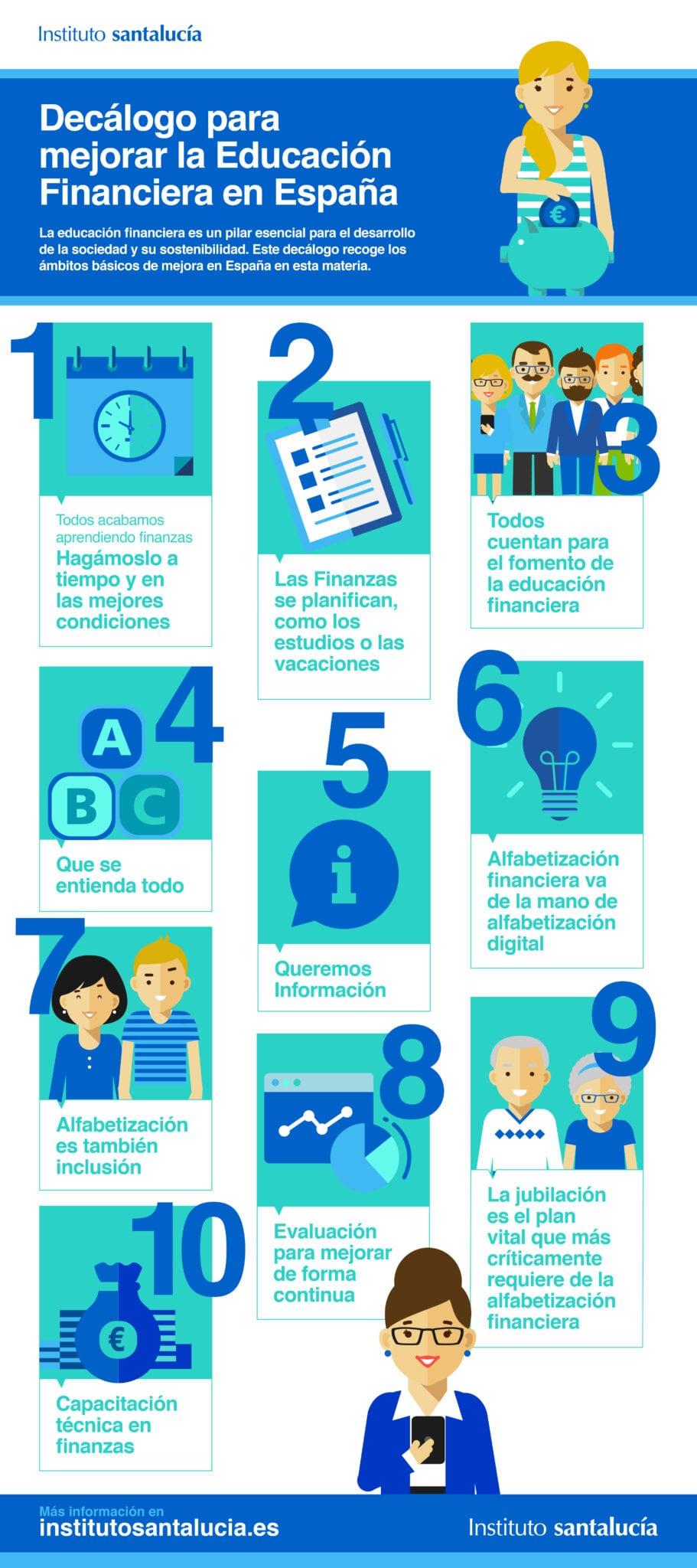 decalogo-para-mejorar-la-educacion-financiera-en-espana