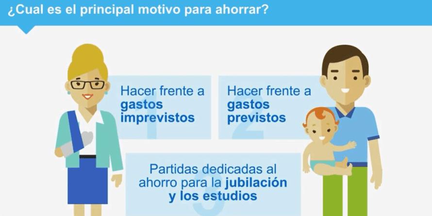 ¿Crees que los españoles sabemos ahorrar?