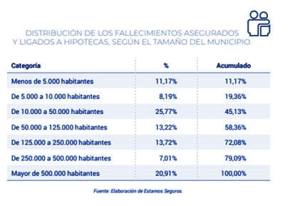 fallecimientos-cubiertos-seguro-de-vida-asociados-a-hipotecas-grafica2
