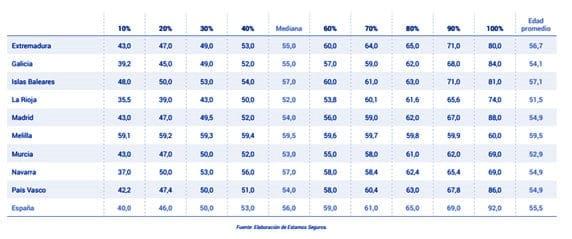 fallecimientos-cubiertos-seguro-de-vida-asociados-a-hipotecas-grafica5