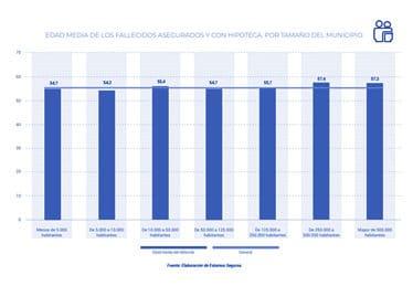 fallecimientos-cubiertos-seguro-de-vida-asociados-a-hipotecas-grafica6