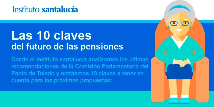 Infografía «10 claves del futuro de las pensiones»