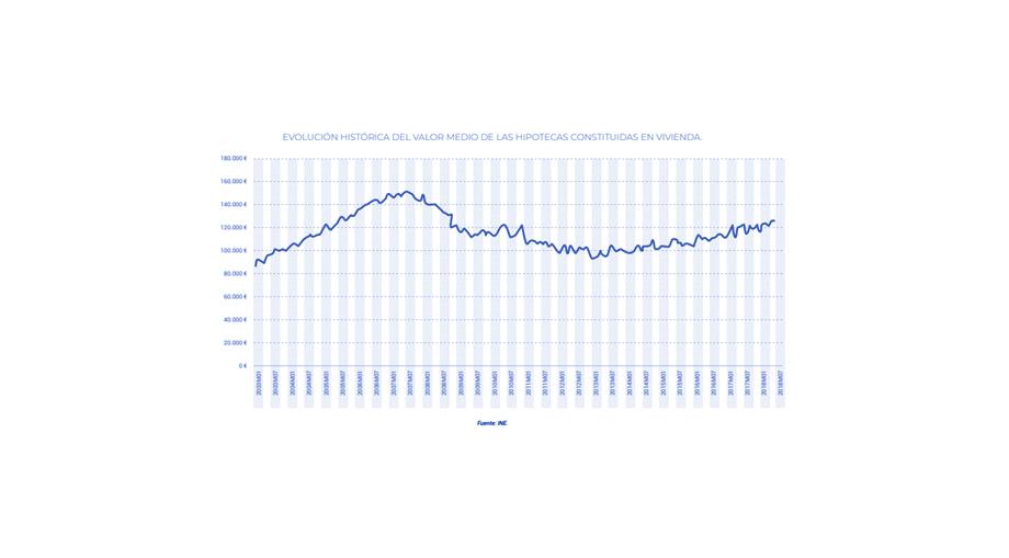 Las prestaciones del seguro de vida gráfica 2